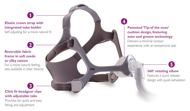 Respironics Wisp Nasal CPAP Mask and Headgear